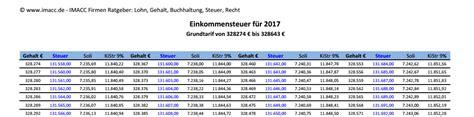Einkommensteuertabelle 2021 splittingtabelle ...