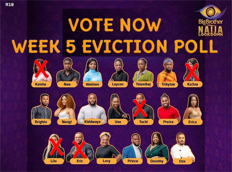 Eviction Poll for Week 5 in BBNaija 2020 Lockdown - Big ...
