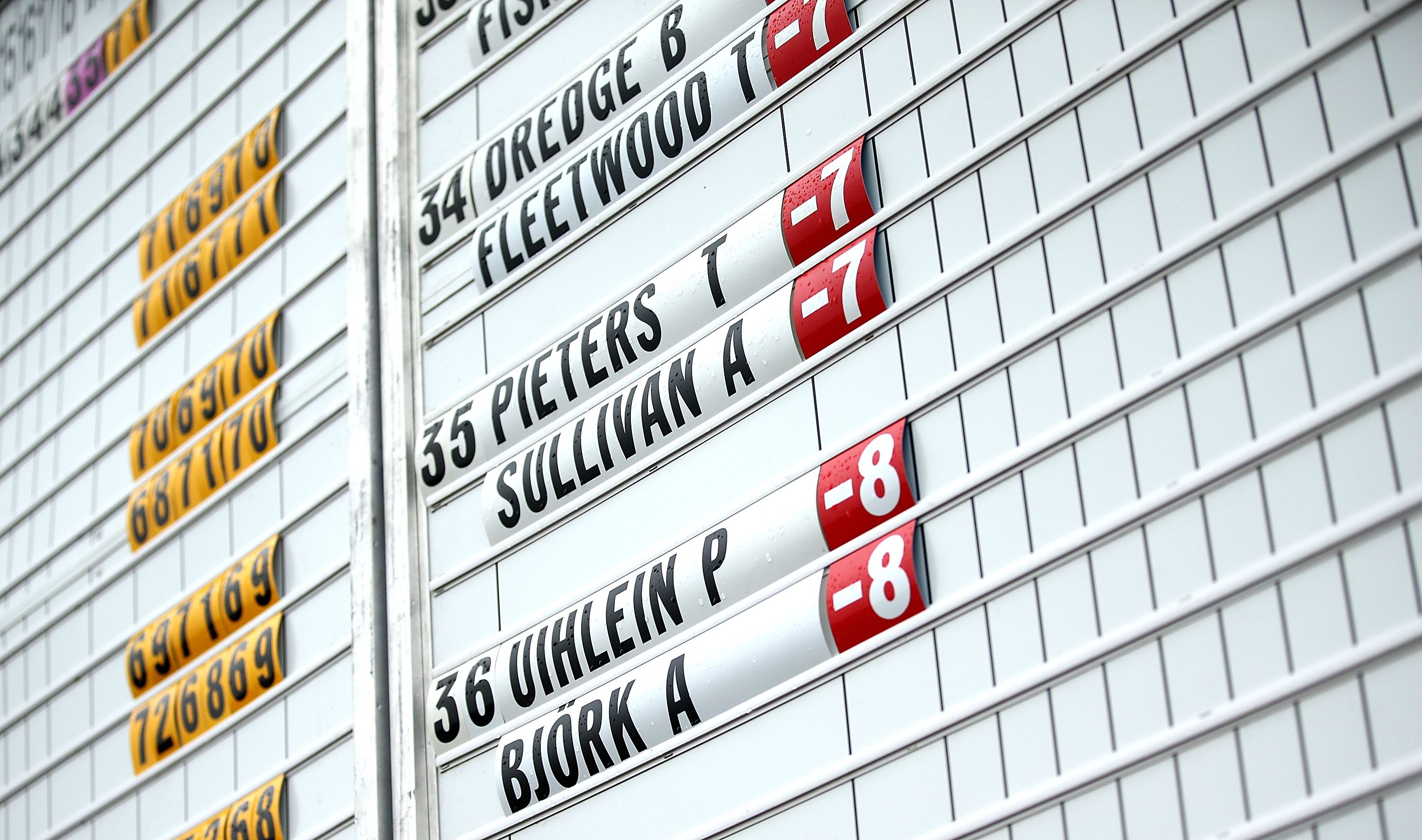 The Open Championship Leaderboard 2021 - Trending US