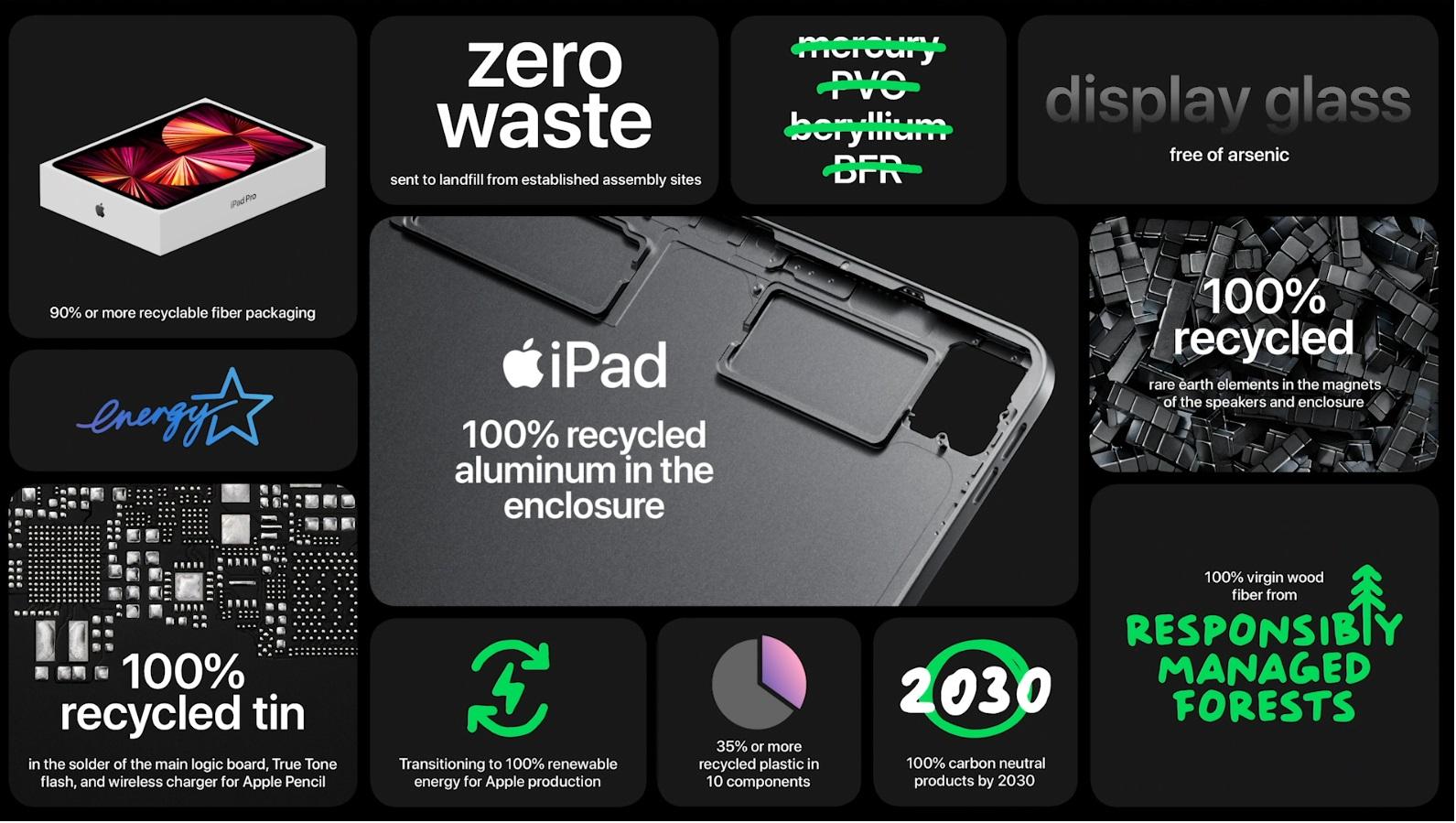 iPad Pro 2021 Philippines: Specs, Price, & Availability ...