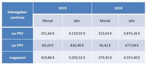 Beitragsbemessungsgrenze 2021 — aktuelle höhe der ...