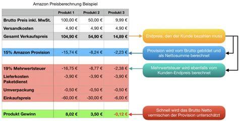 Berechnung provision brutto netto   der brutto netto ...