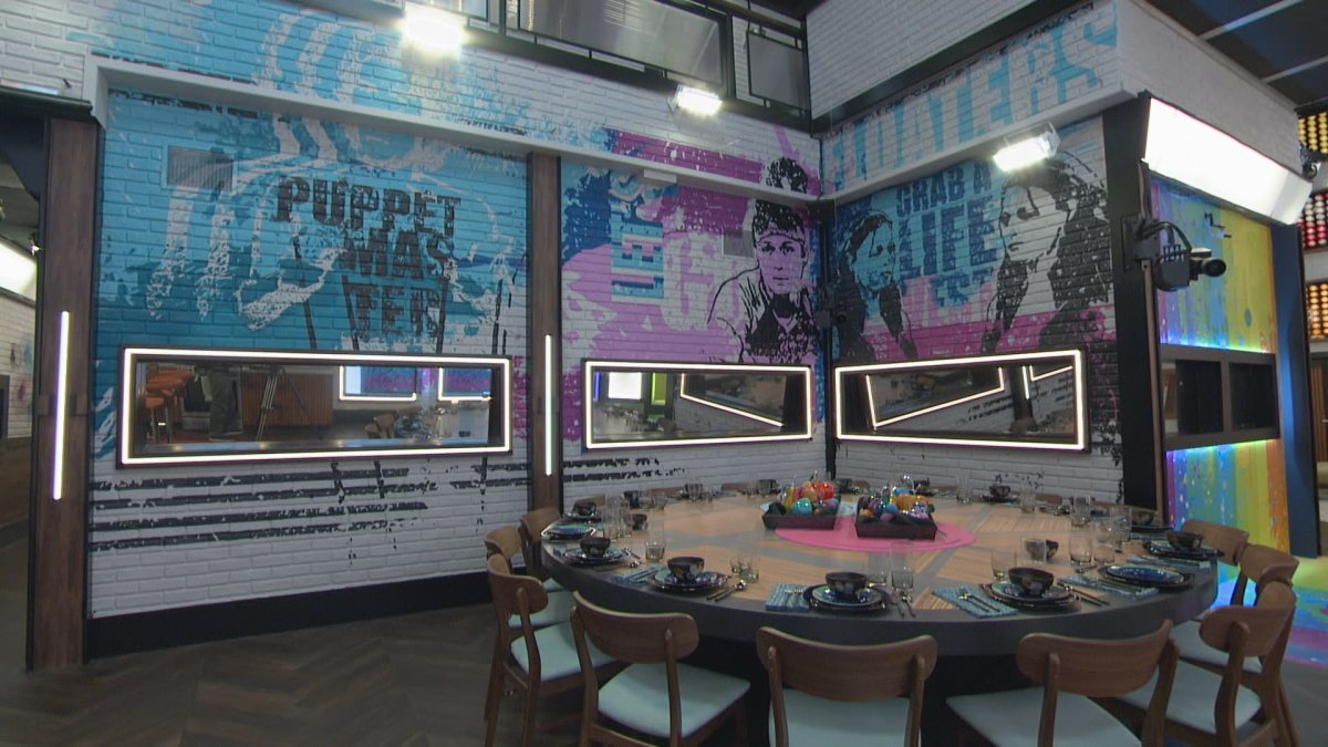 Big Brother 23 (2021)—Cast, Start Date, Spoilers, Host, News