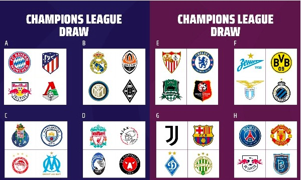 2020/2021 UEFA Champions League group stage draw ...