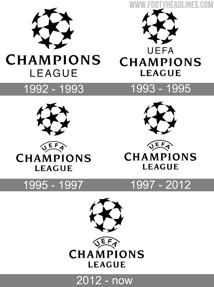Exclusive: UEFA Champions League 2021 Logo Leaked - Footy ...