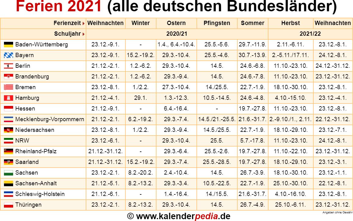 Ferien 2021 in Deutschland (alle Bundesländer ...