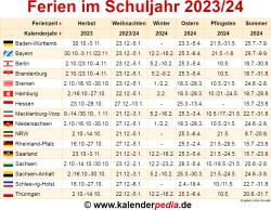 Ferien im Schuljahr 2023/24 in Deutschland (alle Bundesländer)