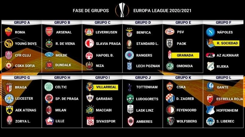 ⭐ Fixture Europa League 2020-2021   Calendario completo