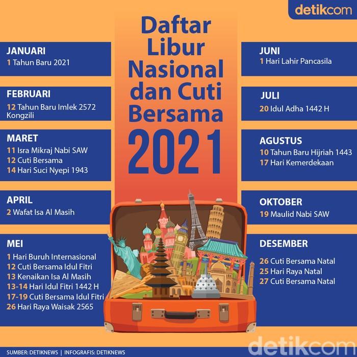 Catat! Ini Hari Libur Nasional dan Cuti Bersama Kalendar 2021
