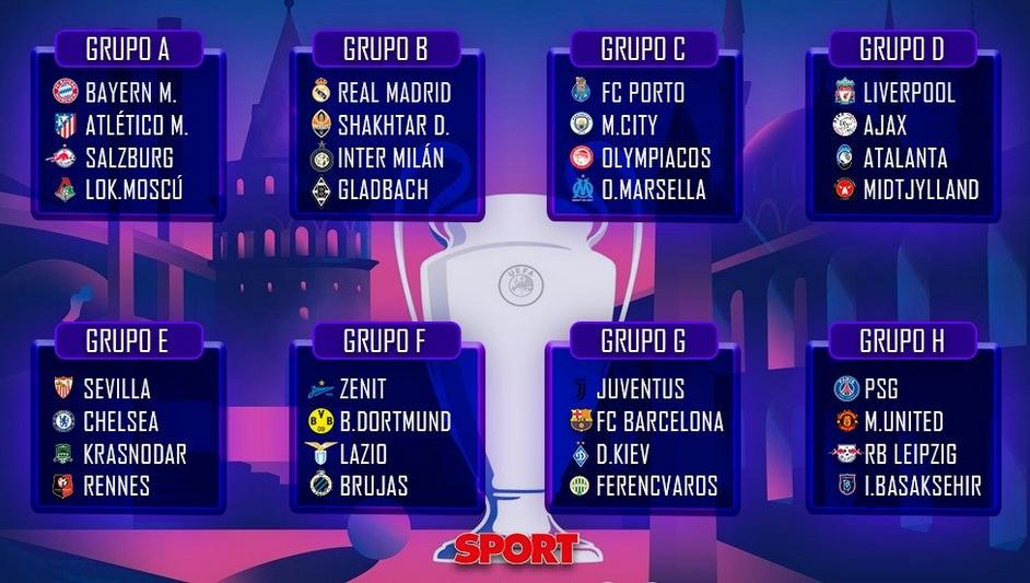 Sorteo Champions League 2020-2021 rumbo a la gran final en ...