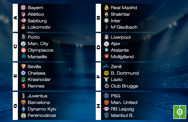 Champions League 2020 Score Table | Euro2020 Wiki