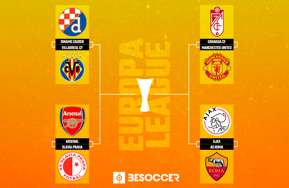 Les quarts de finale de l'Europa League 2020-2021