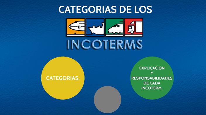 Presentación sobre las categorías de incoterms. by Antonio ...